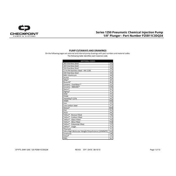 "Series 1250 1/8"" Parts List"