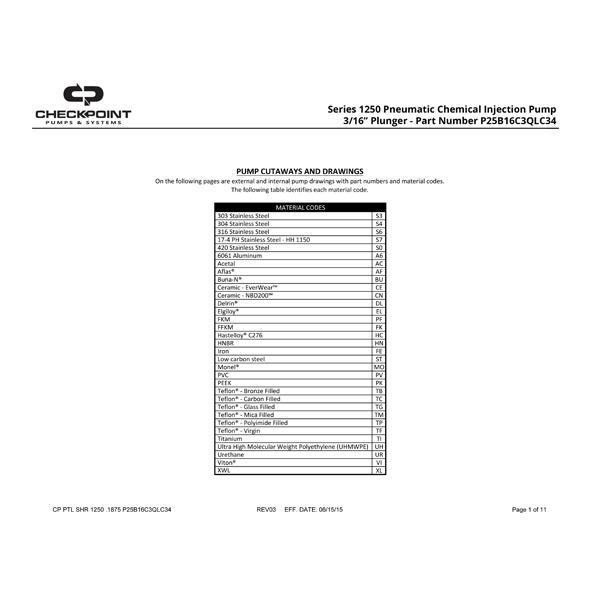 Series 1250 3/16″ Parts List