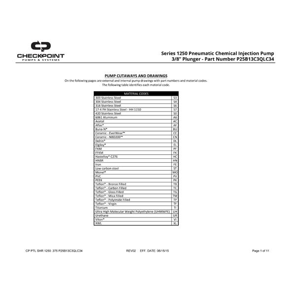 Series 1250 3/8″ Parts List