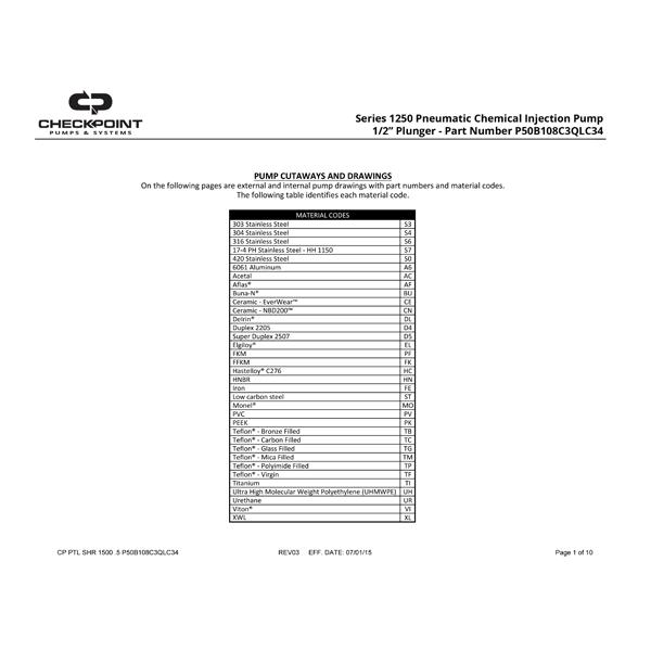 Series 1500 1/2″ Parts List